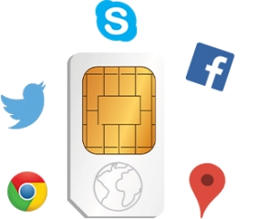 (10 days) unlimited data sim card (Mail to your contact address)